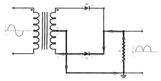 Путь тока в двухполупериодном выпрямителе: D2 находится в состоянии прямого подключения