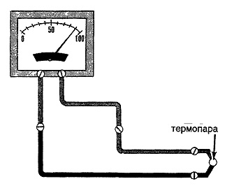 Термопара в электрической цепи