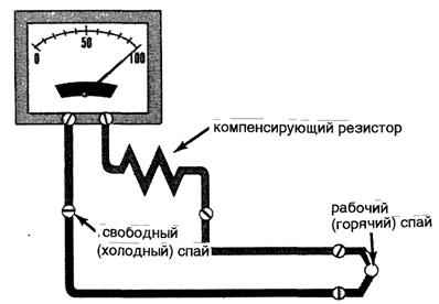 Цепь термопары с компенсирующим резистором